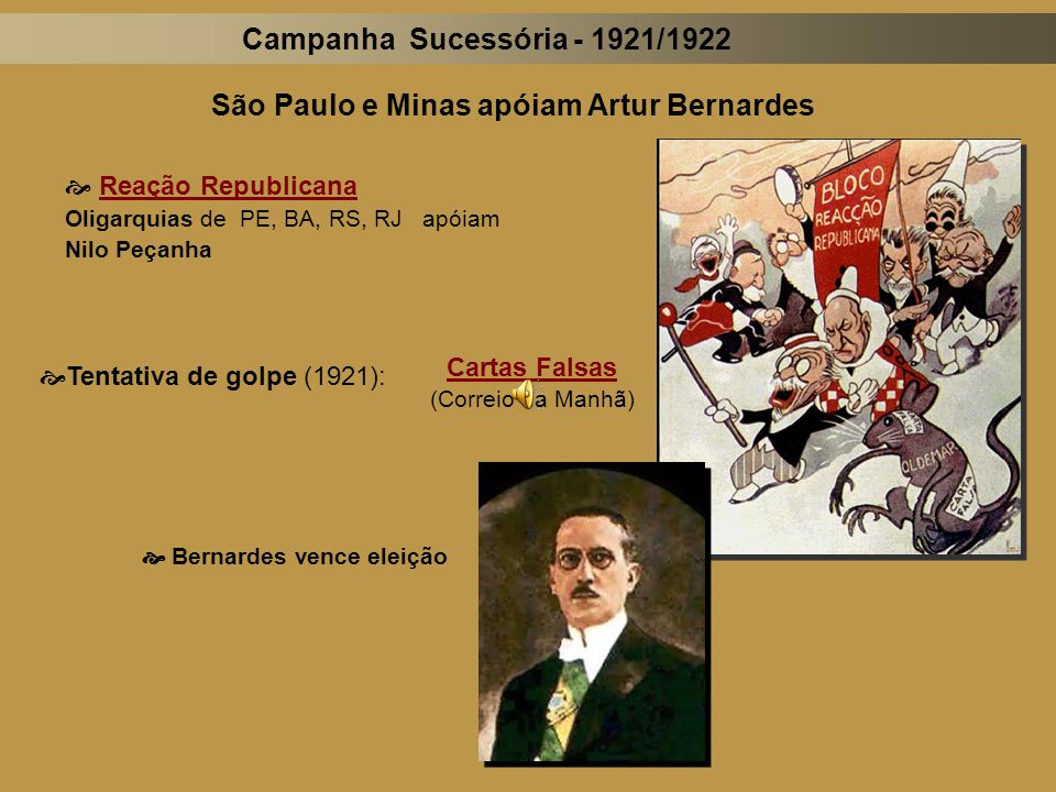 Campanha Sucessória - 1921/1922