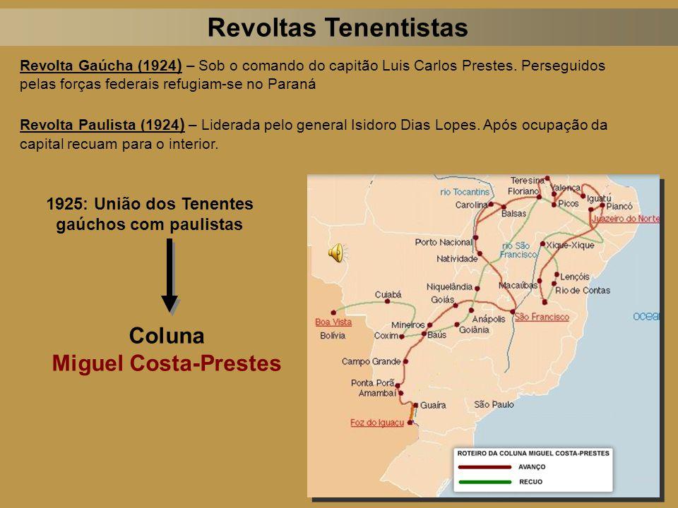 1925: União dos Tenentes gaúchos com paulistas