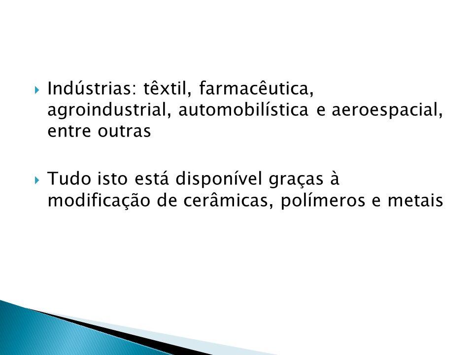 Indústrias: têxtil, farmacêutica, agroindustrial, automobilística e aeroespacial, entre outras