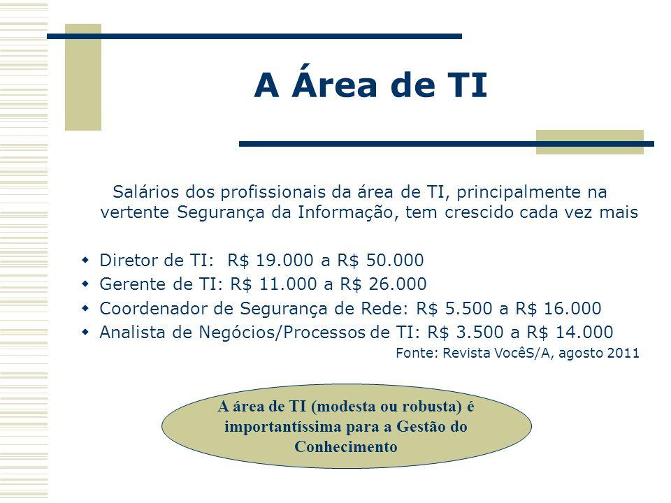 A Área de TI Salários dos profissionais da área de TI, principalmente na vertente Segurança da Informação, tem crescido cada vez mais.