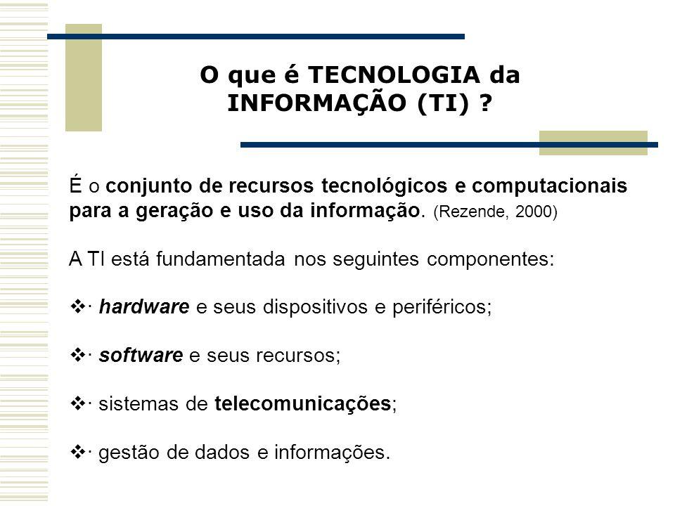 O que é TECNOLOGIA da INFORMAÇÃO (TI)