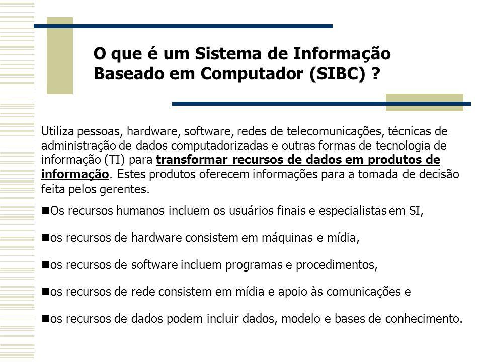 O que é um Sistema de Informação Baseado em Computador (SIBC)