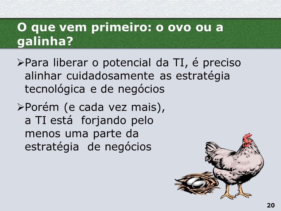 O que vem primeiro: o ovo ou a galinha