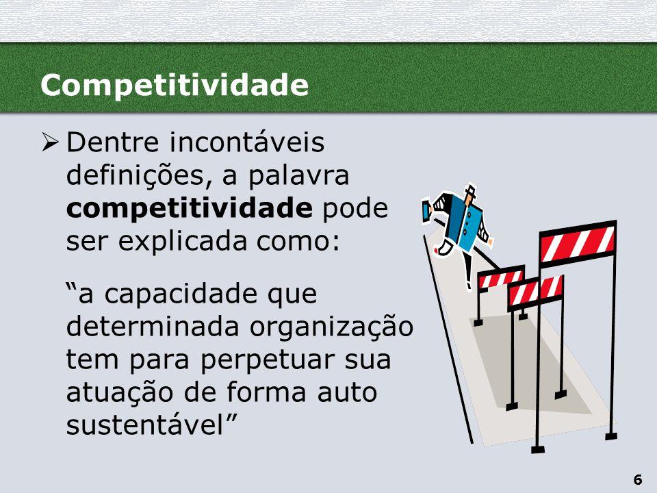 Competitividade Dentre incontáveis definições, a palavra competitividade pode ser explicada como: