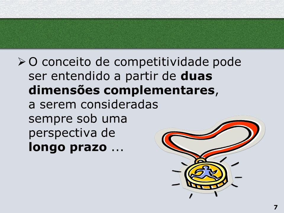 O conceito de competitividade pode ser entendido a partir de duas dimensões complementares, a serem consideradas sempre sob uma perspectiva de longo prazo ...