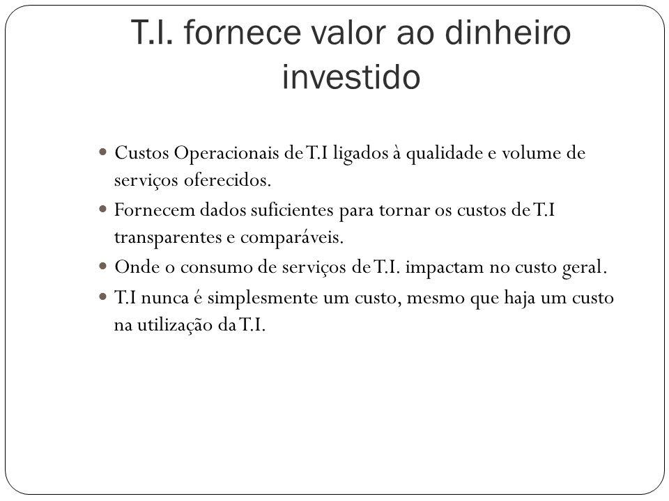 T.I. fornece valor ao dinheiro investido