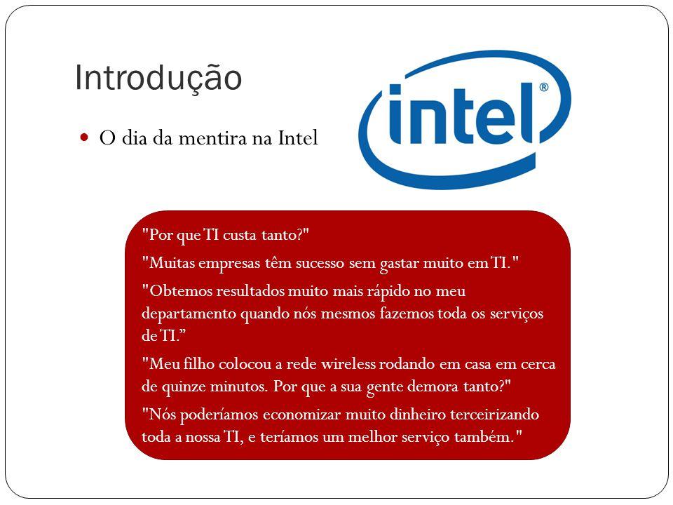 Introdução O dia da mentira na Intel