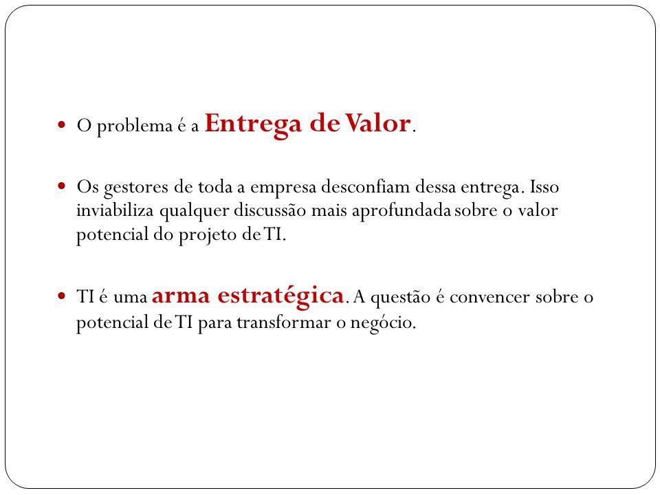 O problema é a Entrega de Valor.