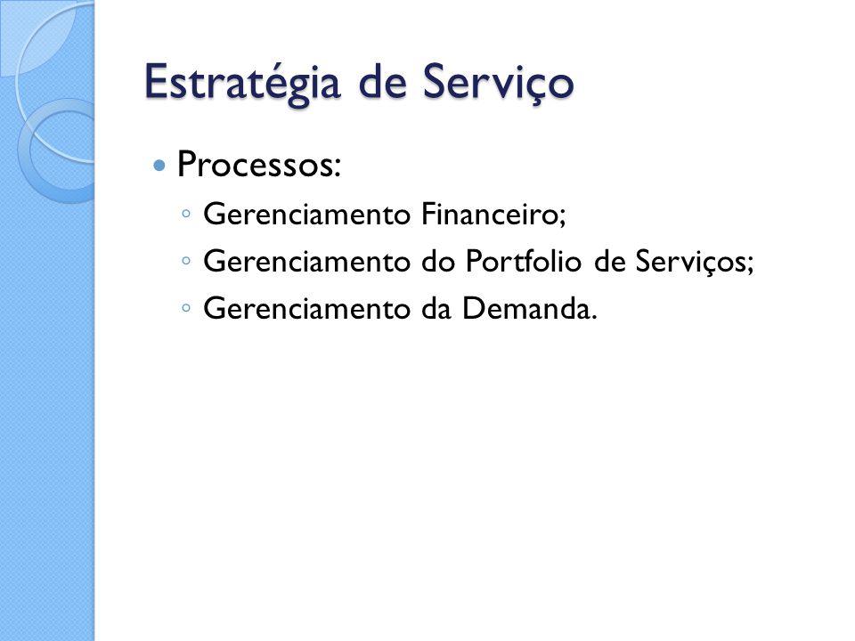 Estratégia de Serviço Processos: Gerenciamento Financeiro;