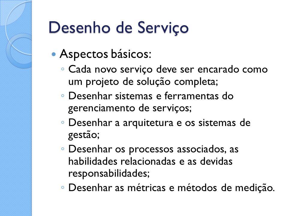 Desenho de Serviço Aspectos básicos: