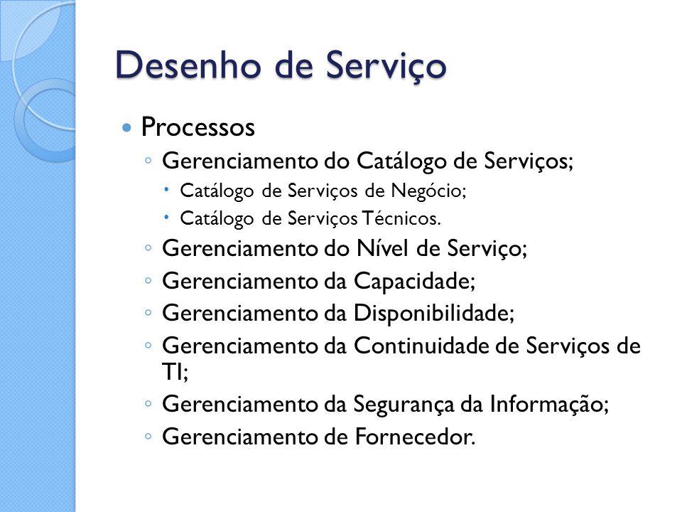 Desenho de Serviço Processos Gerenciamento do Catálogo de Serviços;