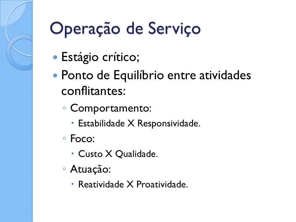 Operação de Serviço Estágio crítico;