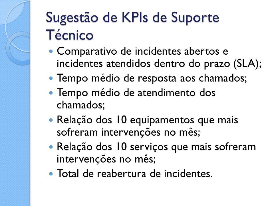 Sugestão de KPIs de Suporte Técnico