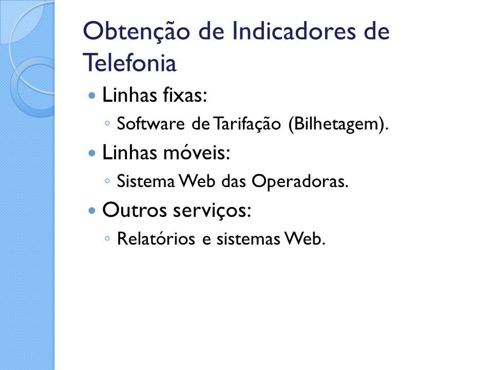 Obtenção de Indicadores de Telefonia