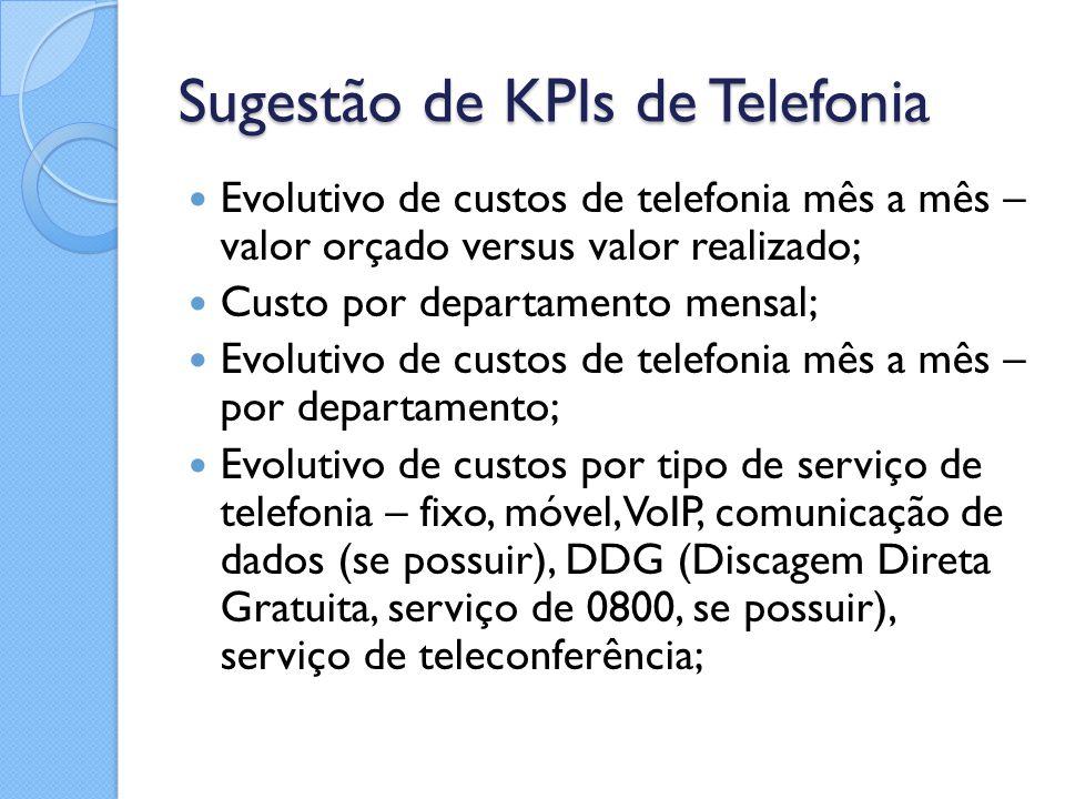 Sugestão de KPIs de Telefonia