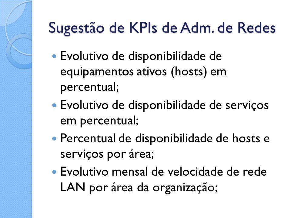 Sugestão de KPIs de Adm. de Redes