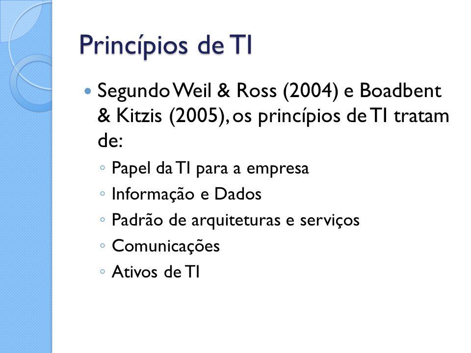 Princípios de TI Segundo Weil & Ross (2004) e Boadbent & Kitzis (2005), os princípios de TI tratam de: