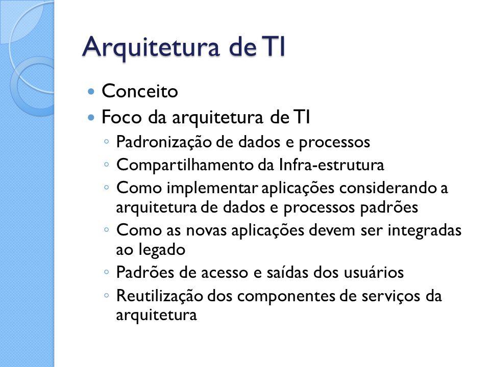 Arquitetura de TI Conceito Foco da arquitetura de TI