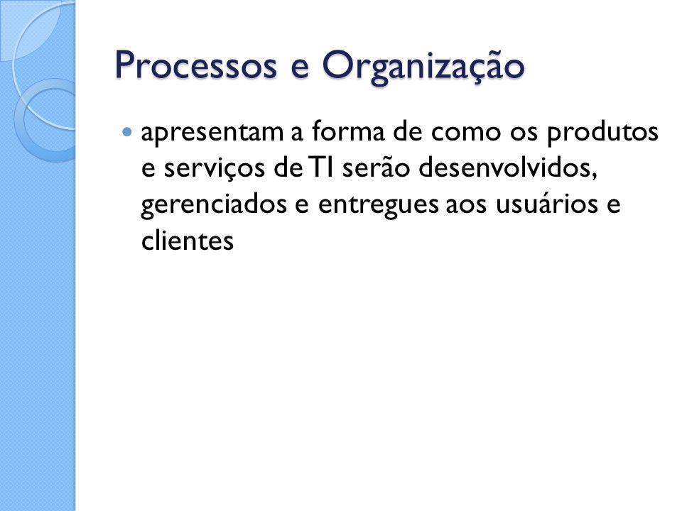 Processos e Organização