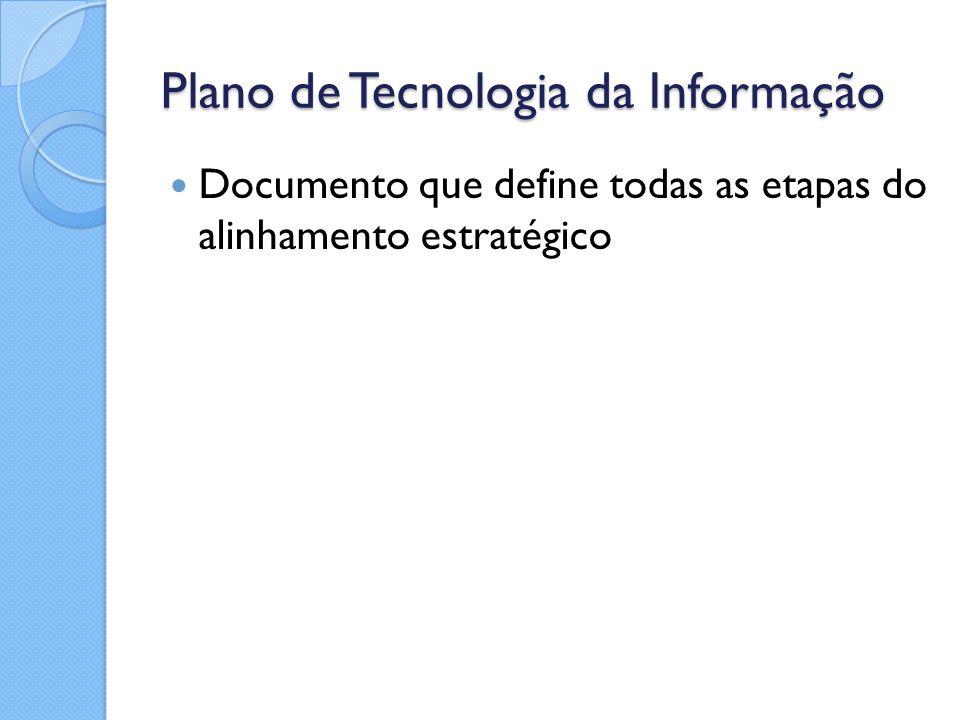 Plano de Tecnologia da Informação