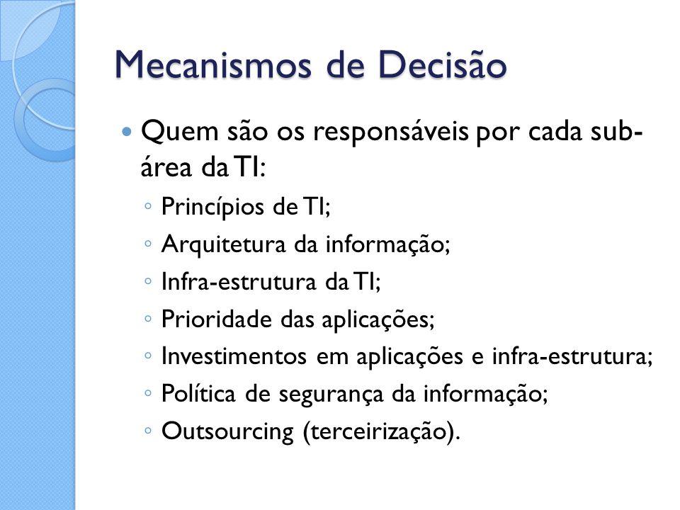 Mecanismos de Decisão Quem são os responsáveis por cada sub- área da TI: Princípios de TI; Arquitetura da informação;