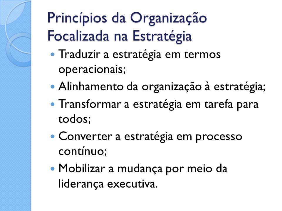 Princípios da Organização Focalizada na Estratégia