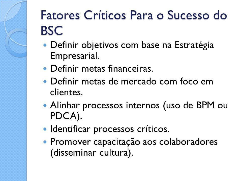 Fatores Críticos Para o Sucesso do BSC