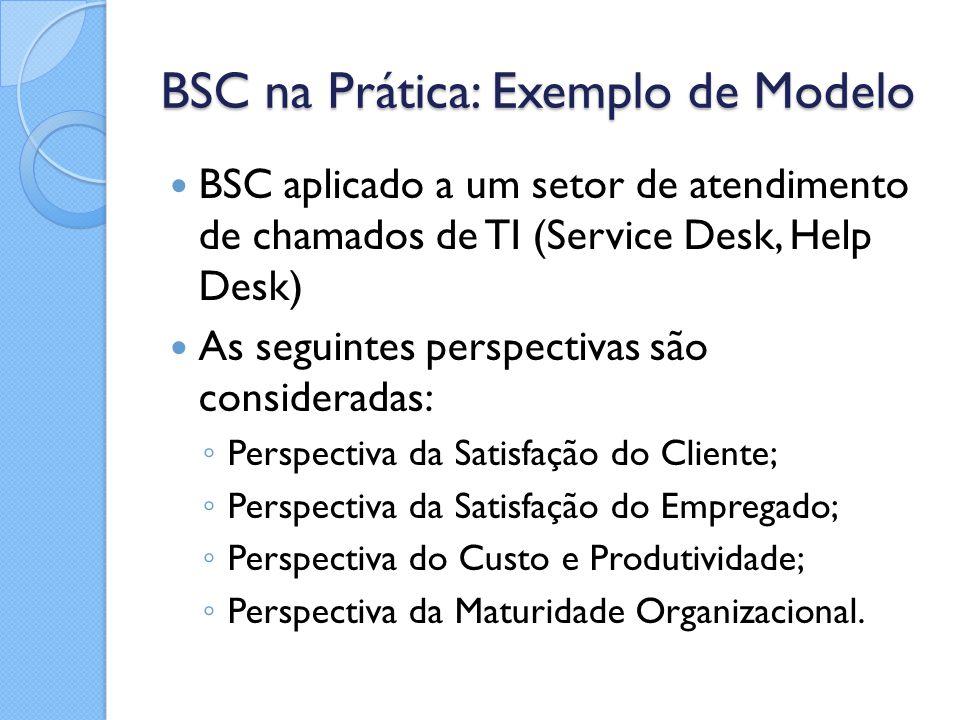 BSC na Prática: Exemplo de Modelo
