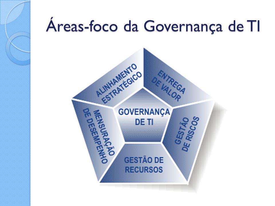 Áreas-foco da Governança de TI
