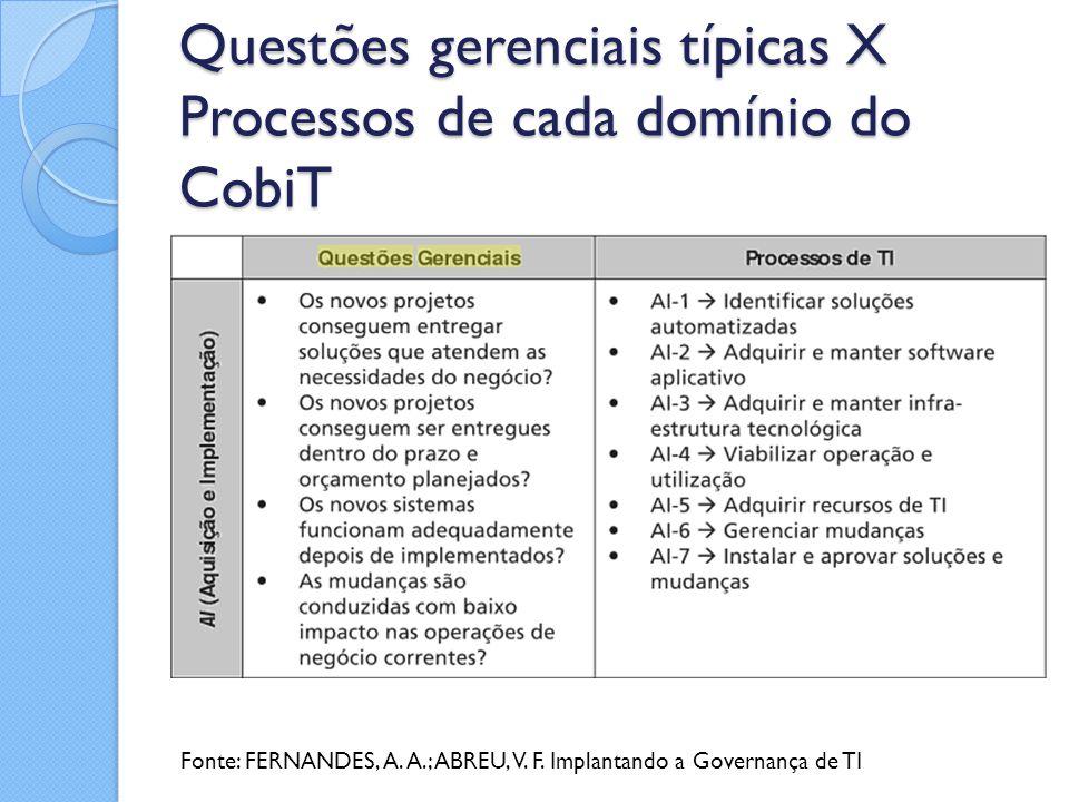 Questões gerenciais típicas X Processos de cada domínio do CobiT