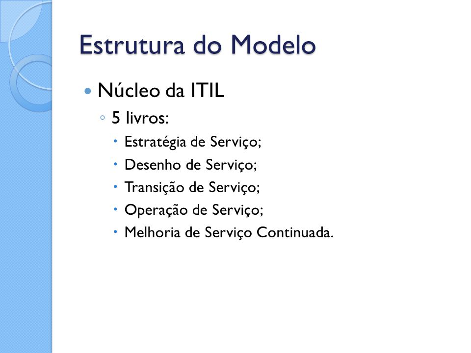 Estrutura do Modelo Núcleo da ITIL 5 livros: Estratégia de Serviço;