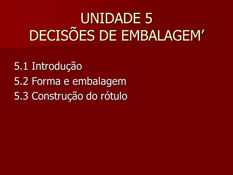 UNIDADE 5 DECISÕES DE EMBALAGEM'