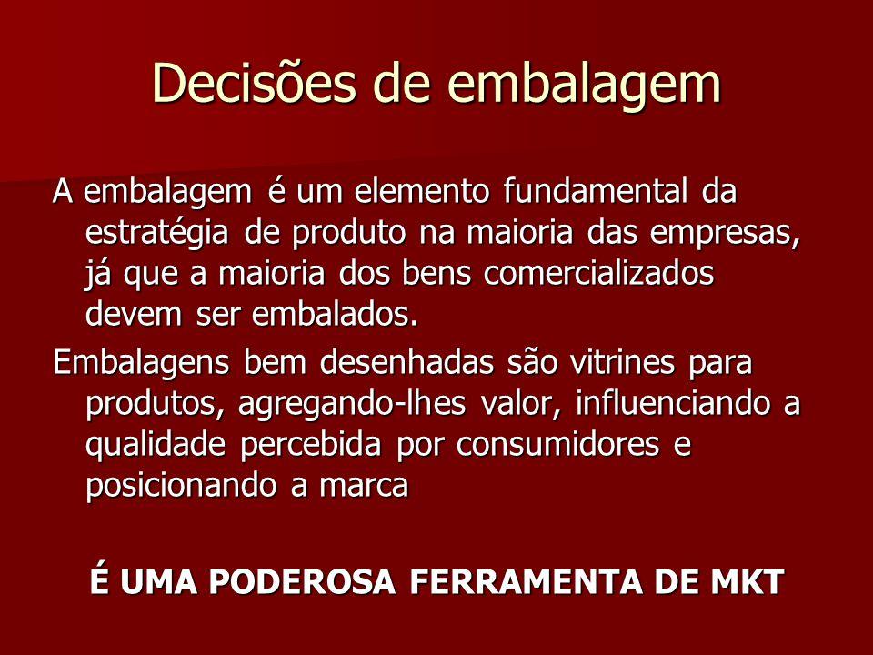 É UMA PODEROSA FERRAMENTA DE MKT