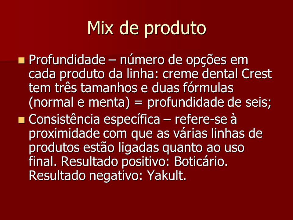 Mix de produto