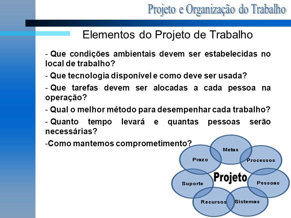 Projeto e Organização do Trabalho