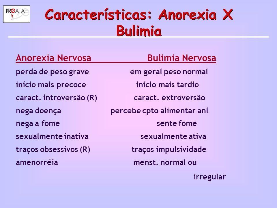 Características: Anorexia X Bulimia