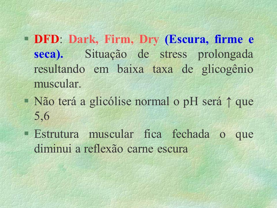 DFD: Dark, Firm, Dry (Escura, firme e seca)