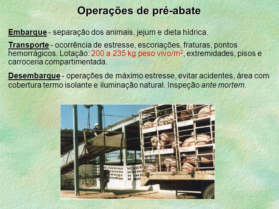 Operações de pré-abate