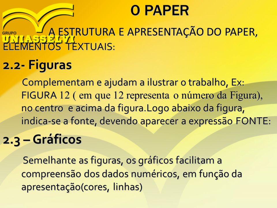 O PAPER 2.2- Figuras 2.3 – Gráficos