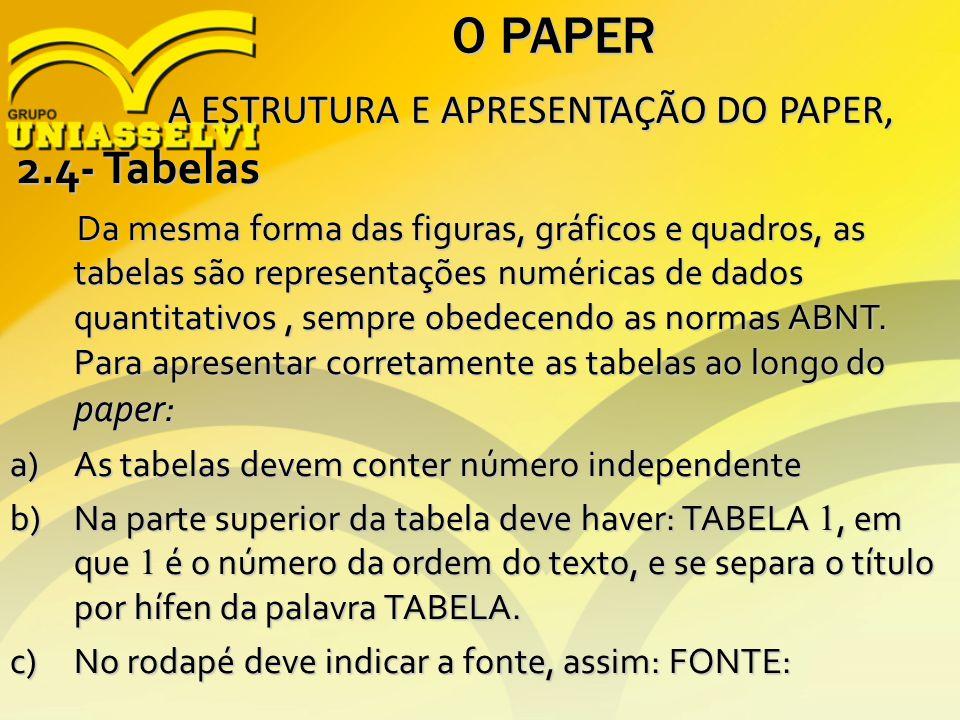 O PAPER A ESTRUTURA E APRESENTAÇÃO DO PAPER, 2.4- Tabelas