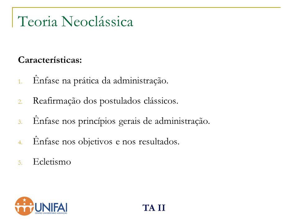 Teoria Neoclássica Características: