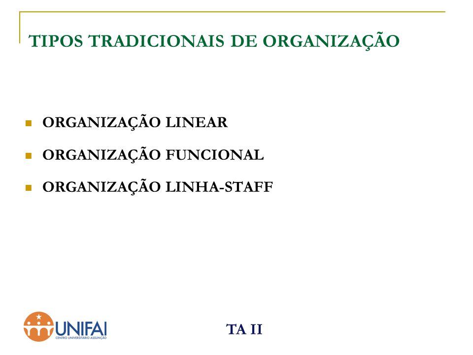 TIPOS TRADICIONAIS DE ORGANIZAÇÃO