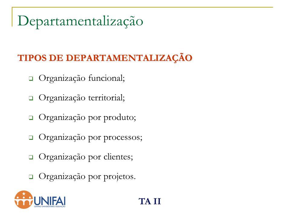 Departamentalização TIPOS DE DEPARTAMENTALIZAÇÃO
