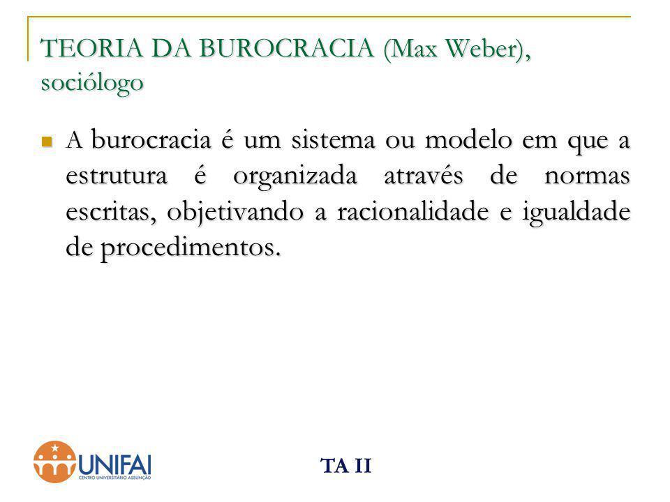 TEORIA DA BUROCRACIA (Max Weber), sociólogo