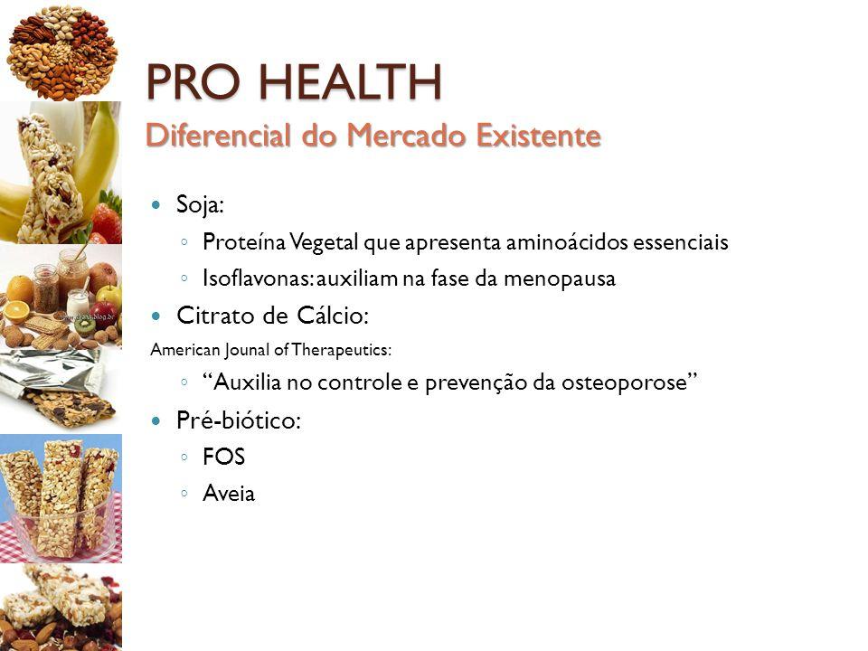 PRO HEALTH Diferencial do Mercado Existente Soja: Citrato de Cálcio:
