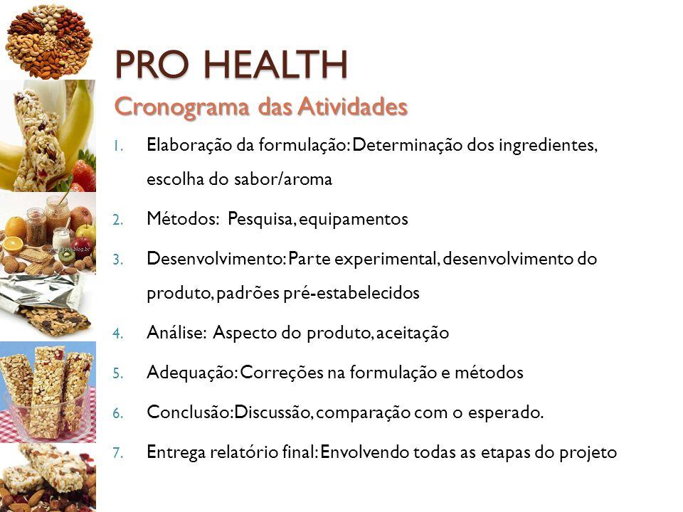 PRO HEALTH Cronograma das Atividades