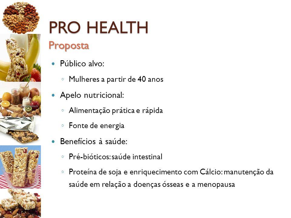 PRO HEALTH Proposta Público alvo: Apelo nutricional:
