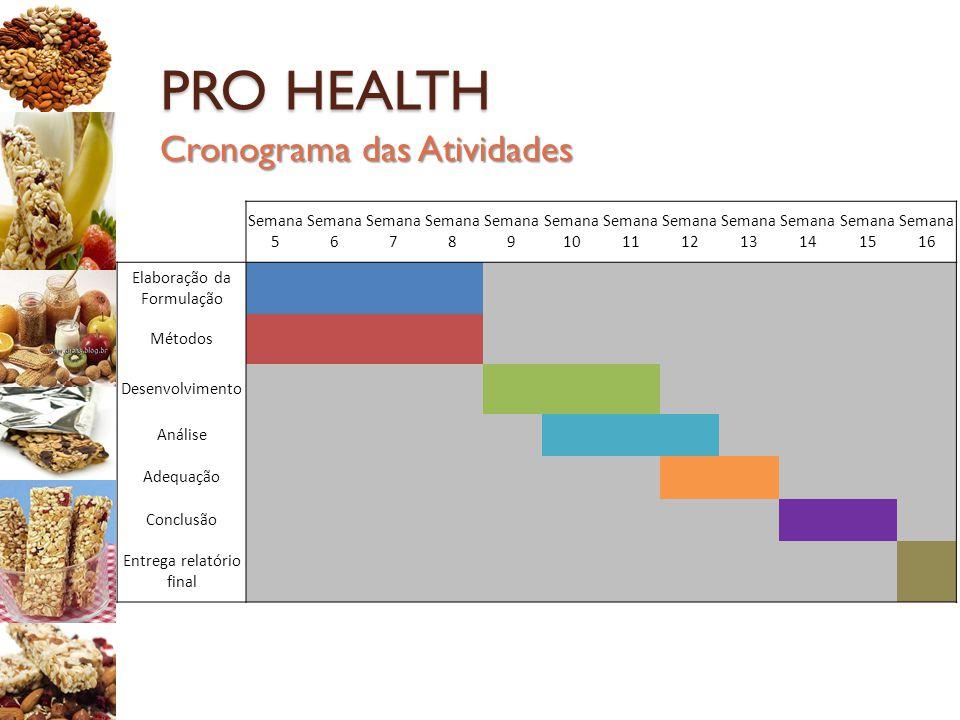 PRO HEALTH Cronograma das Atividades Semana 5 Semana 6 Semana 7