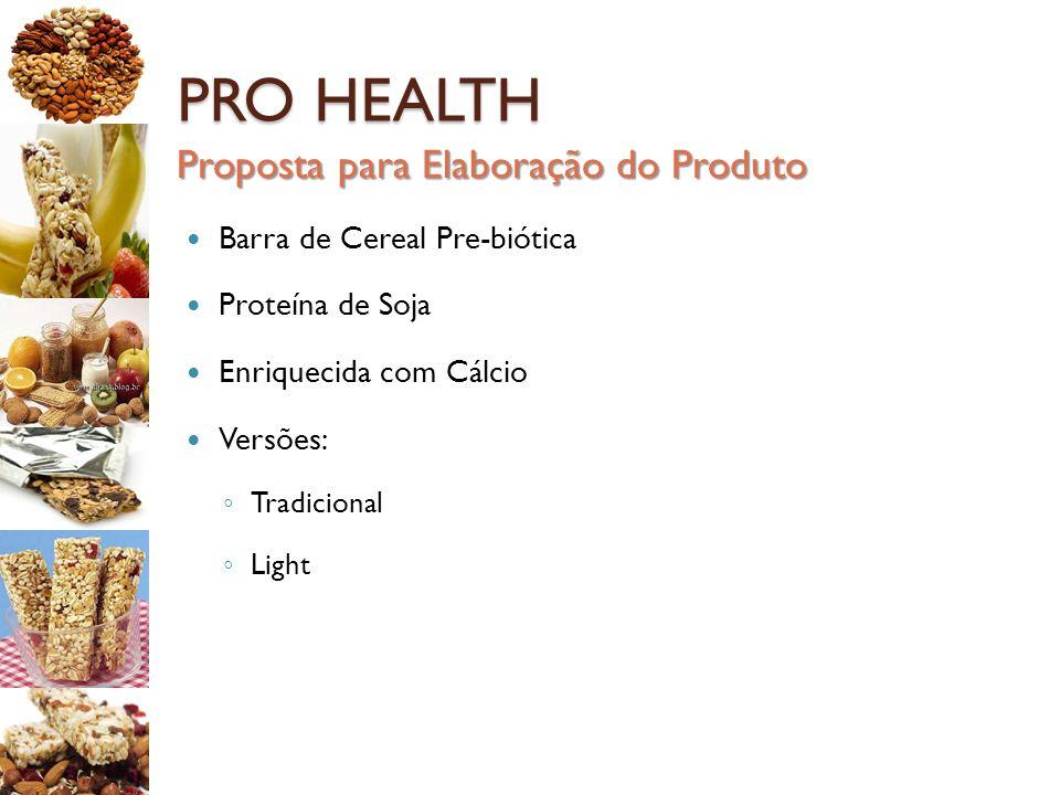 PRO HEALTH Proposta para Elaboração do Produto