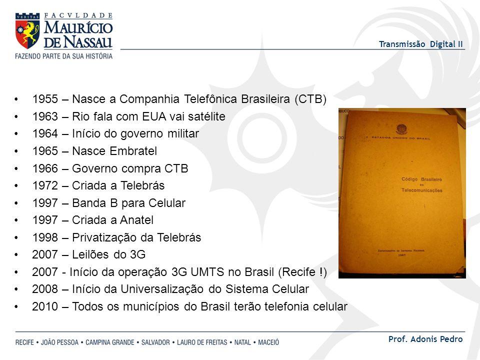 1955 – Nasce a Companhia Telefônica Brasileira (CTB)